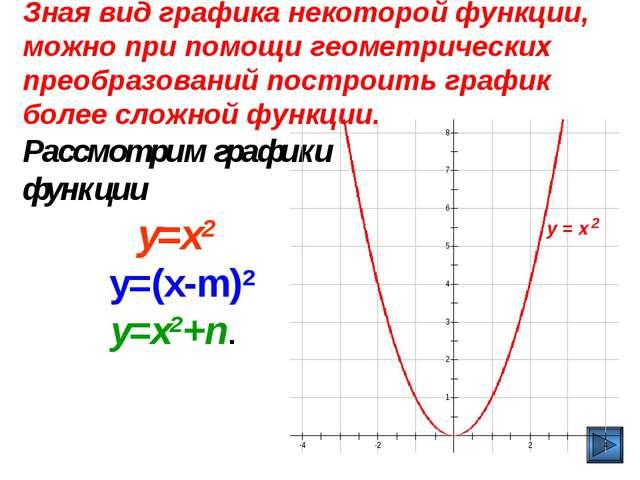 Зная вид графика некоторой функции, можно при помощи геометрических преобразо...
