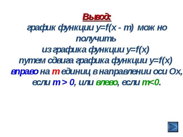 Вывод: график функции y=f(x - m) можно получить из графика функции y=f(x) пут...