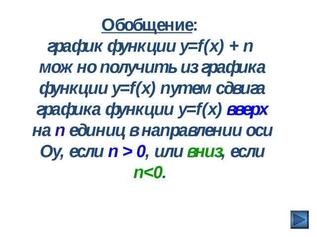 Обобщение: график функции y=f(x) + n можно получить из графика функции y=f(x)...