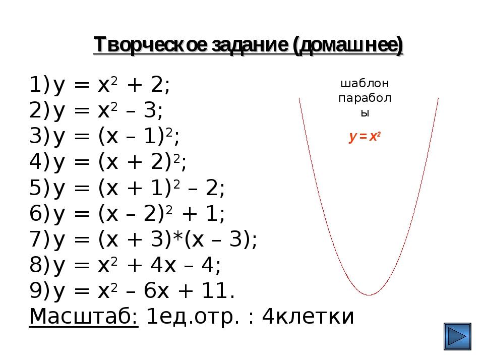 Творческое задание (домашнее) у = х2 + 2; у = х2 – 3; у = (х – 1)2; у = (х +...