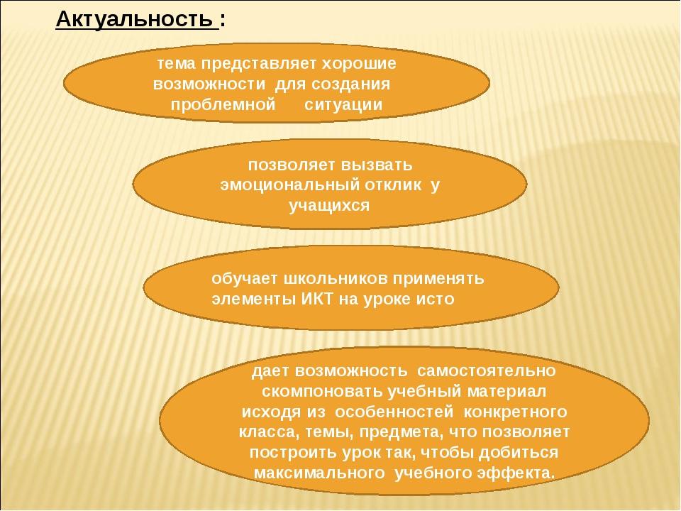 Актуальность : тема представляет хорошие возможности для создания проблемной...
