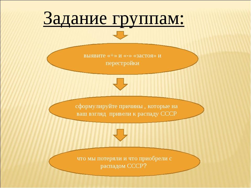 Задание группам: выявите «+» и «-» «застоя» и перестройки сформулируйте причи...