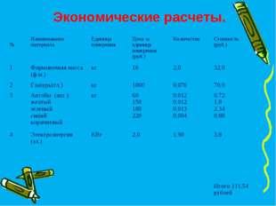 Экономические расчеты. №Наименование материалаЕдиница измеренияЦена за ед