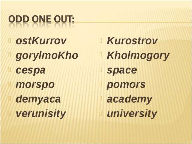 ostKurrov gorylmoKho cespa morspo demyaca verunisity Kurostrov Kholmogory spa...