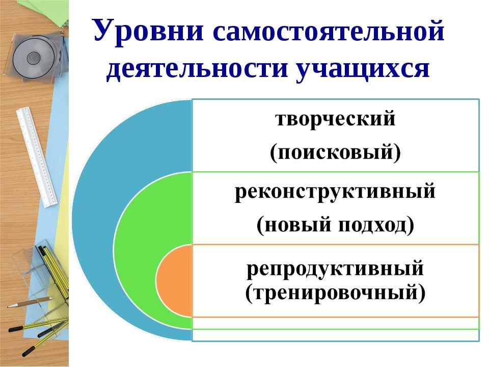 Уровни самостоятельной деятельности учащихся
