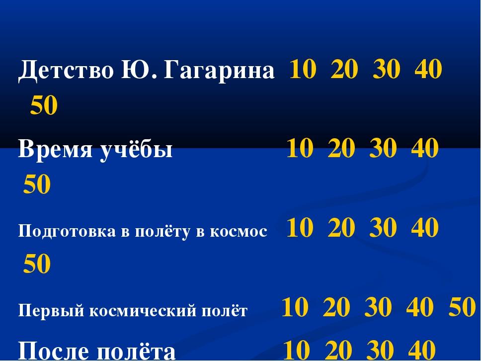 Детство Ю. Гагарина 10 20 30 40 50 Время учёбы 10 20 30 40 50 Подготовка в п...