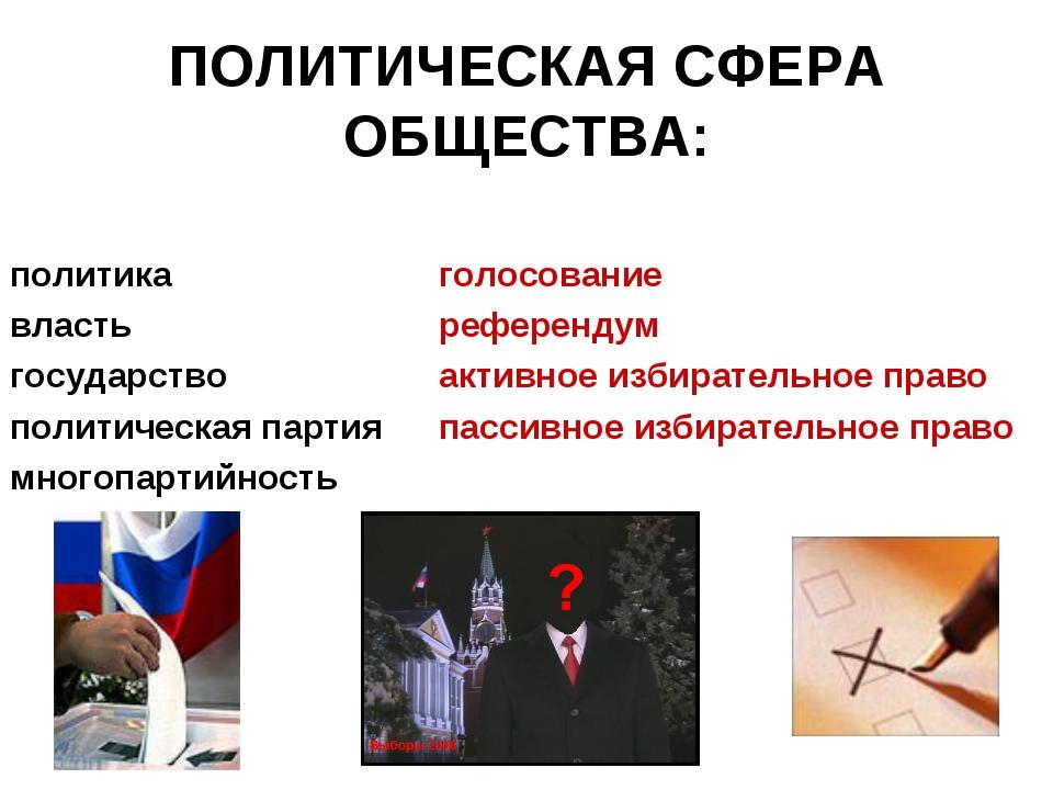 ПОЛИТИЧЕСКАЯ СФЕРА ОБЩЕСТВА: политика власть государство политическая партия...