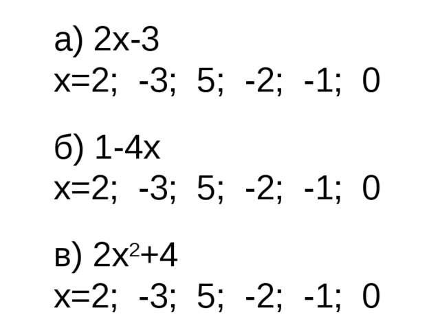 вычислить а) 2х-3 х=2; -3; 5; -2; -1; 0 б) 1-4х х=2; -3; 5; -2; -1; 0 в) 2х2+...