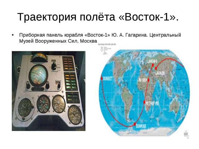 Траектория полёта «Восток-1». Приборная панель корабля «Восток-1» Ю.А.Гагар...