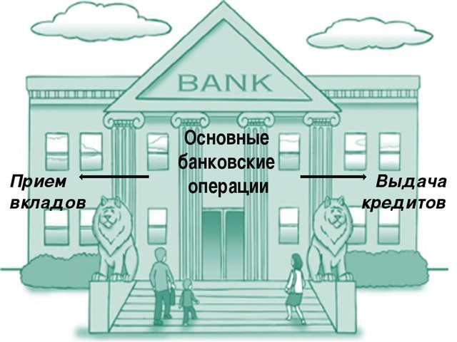 Основные банковские операции Прием вкладов Выдача кредитов