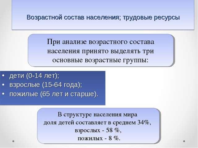 Возрастной состав населения; трудовые ресурсы дети (0-14 лет); взрослые (15-...