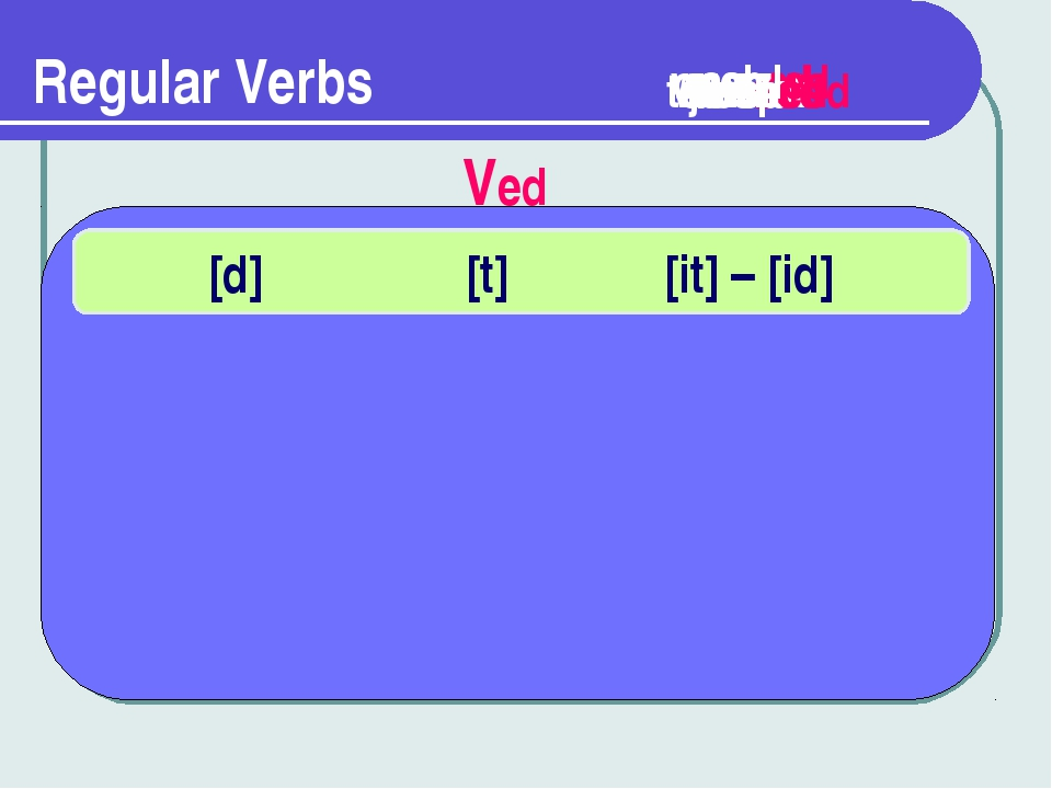 Regular Verbs opened Ved [d] [t] [it] – [id] closed washed visited translated...