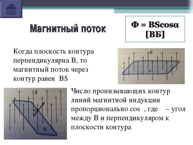 Магнитный поток Когда плоскость контура перпендикулярна В, то магнитный пото...