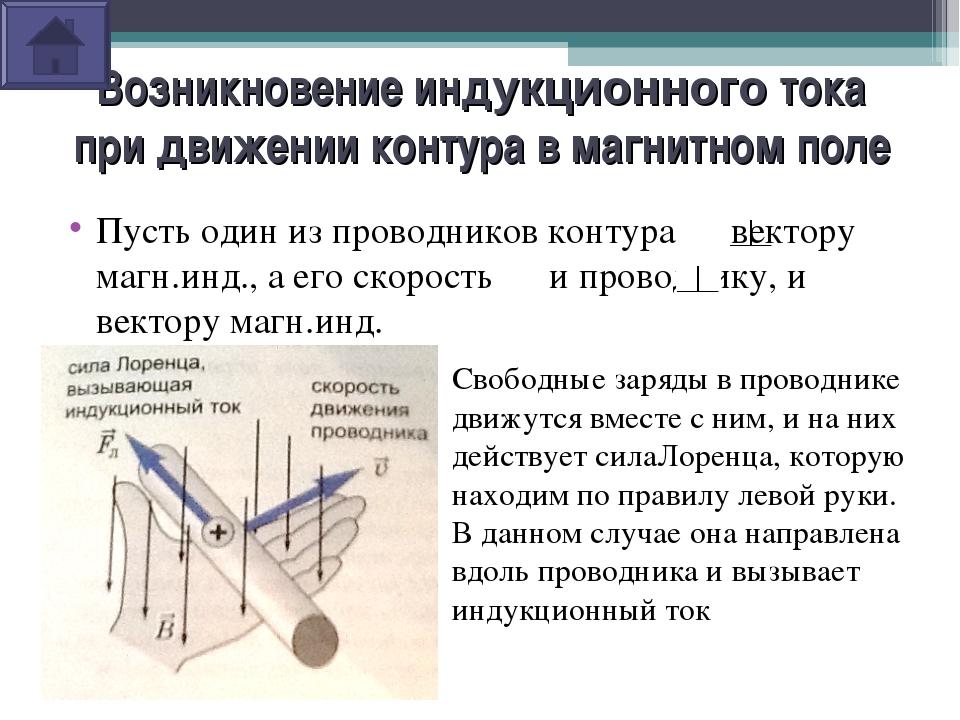 Возникновение индукционного тока при движении контура в магнитном поле Пусть...