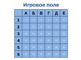 А Б В Г Д Е 1 1 2 3 4 5 6 2 7 8 9 10 11 12 3 13 14 15 16 17 18 4 19 20 21 22