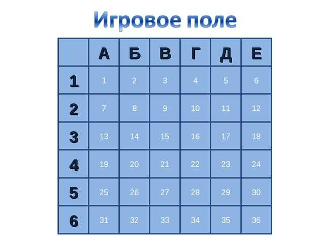 А Б В Г Д Е 1 1 2 3 4 5 6 2 7 8 9 10 11 12 3 13 14 15 16 17 18 4 19 20 21 22...