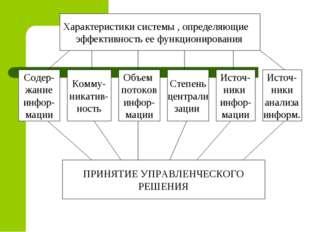 Характеристики системы , определяющие эффективность ее функционирования Содер