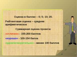Оценка в баллах – 0; 5; 10; 20. Рейтинговая оценка – среднее арифметическое С