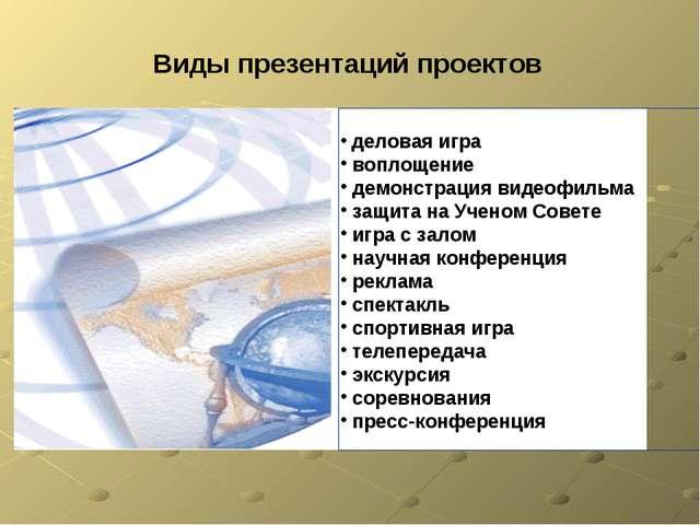 Виды презентаций проектов деловая игра воплощение демонстрация видеофильма за...