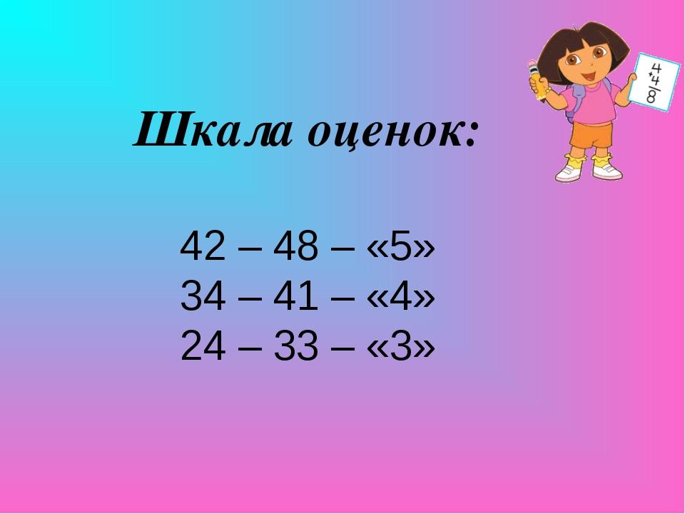 Шкала оценок: 42 – 48 – «5» 34 – 41 – «4» 24 – 33 – «3»