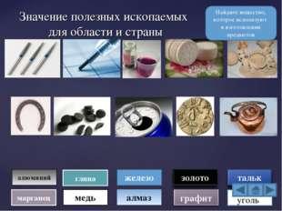 Значение полезных ископаемых для области и страны алмаз железо алюминий медь