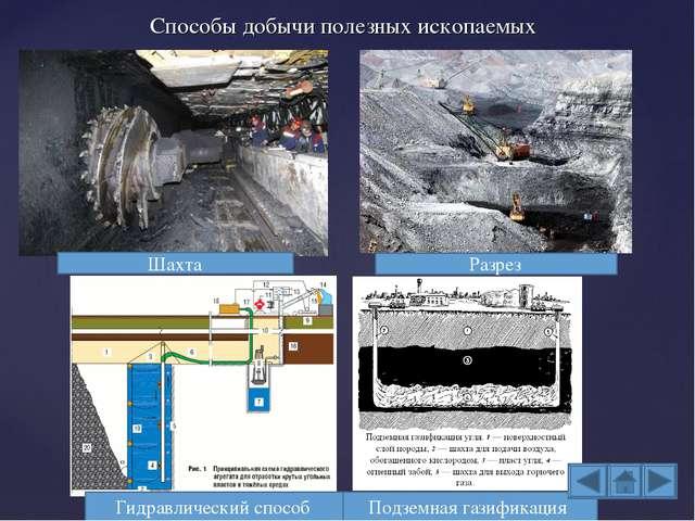 Способы добычи полезных ископаемых Шахта Разрез Подземная газификация Гидравл...