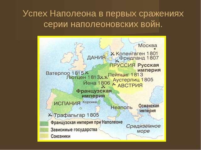 Успех Наполеона в первых сражениях серии наполеоновских войн.