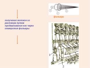 получение волокон из раствора путем продавливания его через отверстия фильеры