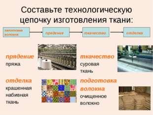 Составьте технологическую цепочку изготовления ткани: прядение пряжа ткачест