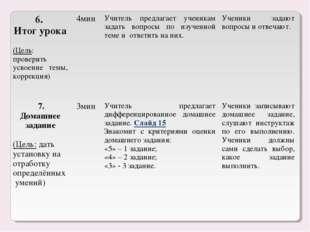 6. Итог урока (Цель: проверить усвоение темы, коррекция)4минУчитель предлаг