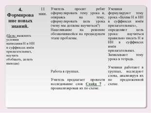 4. Формирование новых знаний. (Цель: выяснить условия написания Н и НН в суфф