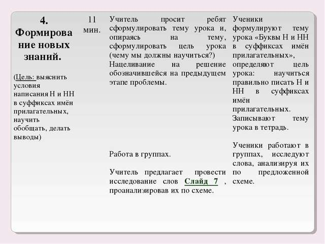 4. Формирование новых знаний. (Цель: выяснить условия написания Н и НН в суфф...