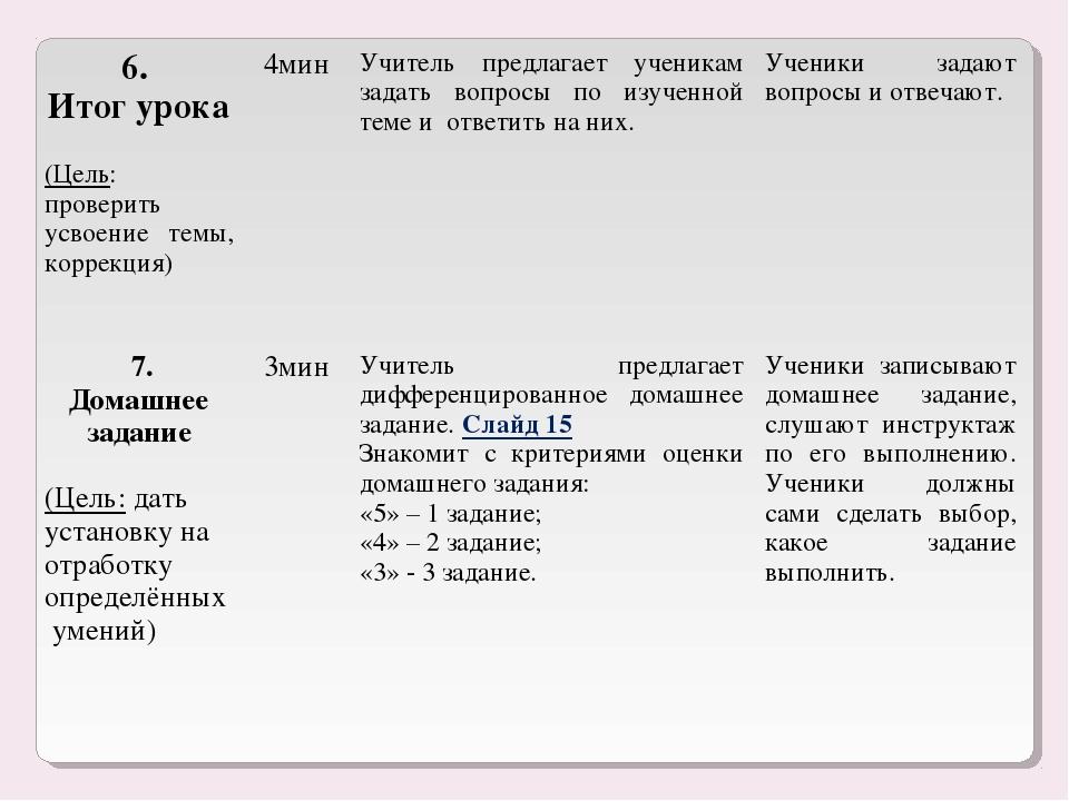6. Итог урока (Цель: проверить усвоение темы, коррекция)4минУчитель предлаг...