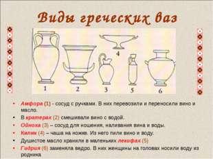 Виды греческих ваз Амфора (1) - сосуд с ручками. В них перевозили и переносил