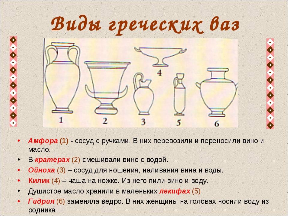 Виды греческих ваз Амфора (1) - сосуд с ручками. В них перевозили и переносил...