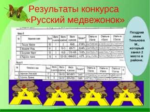 Результаты конкурса «Русский медвежонок» Поздрав ляем Тенькова М., который за