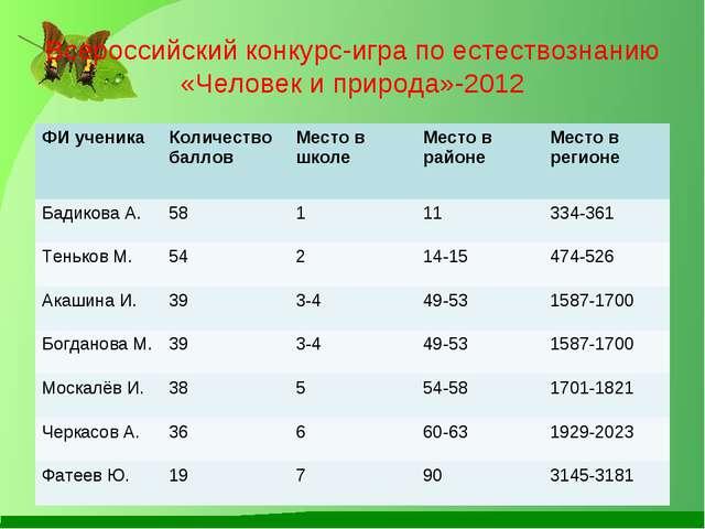 Всероссийский конкурс-игра по естествознанию «Человек и природа»-2012 ФИ учен...