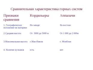 Сравнительная характеристика горных систем Признаки сравненияКордильерыАппа