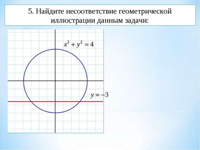 5. Найдите несоответствие геометрической иллюстрации данным задачи: