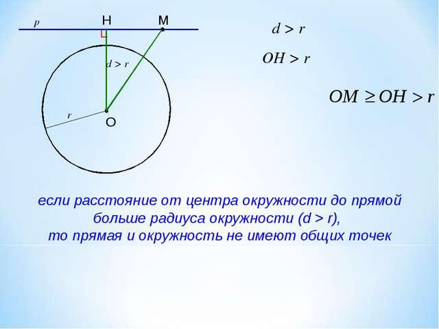 d > r если расстояние от центра окружности до прямой больше радиуса окружност...