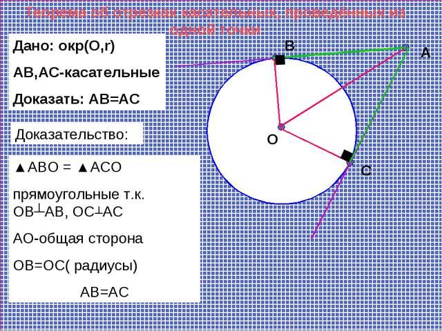 Теорема об отрезках касательных, проведённых из одной точки А С О B Дано: окр...