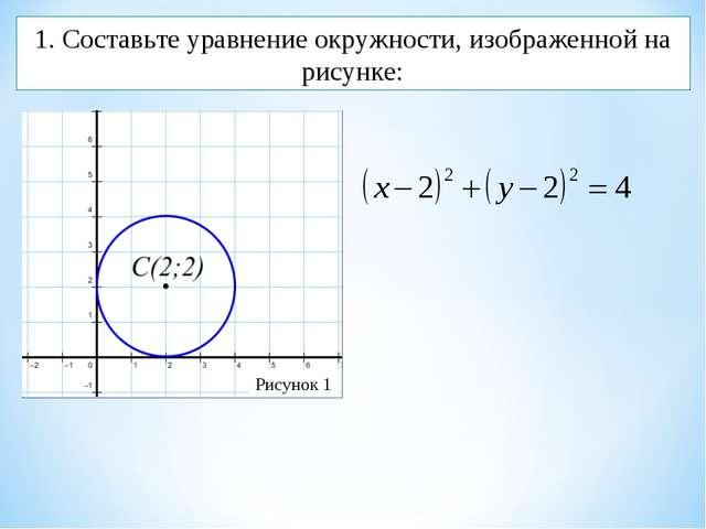 1. Составьте уравнение окружности, изображенной на рисунке: