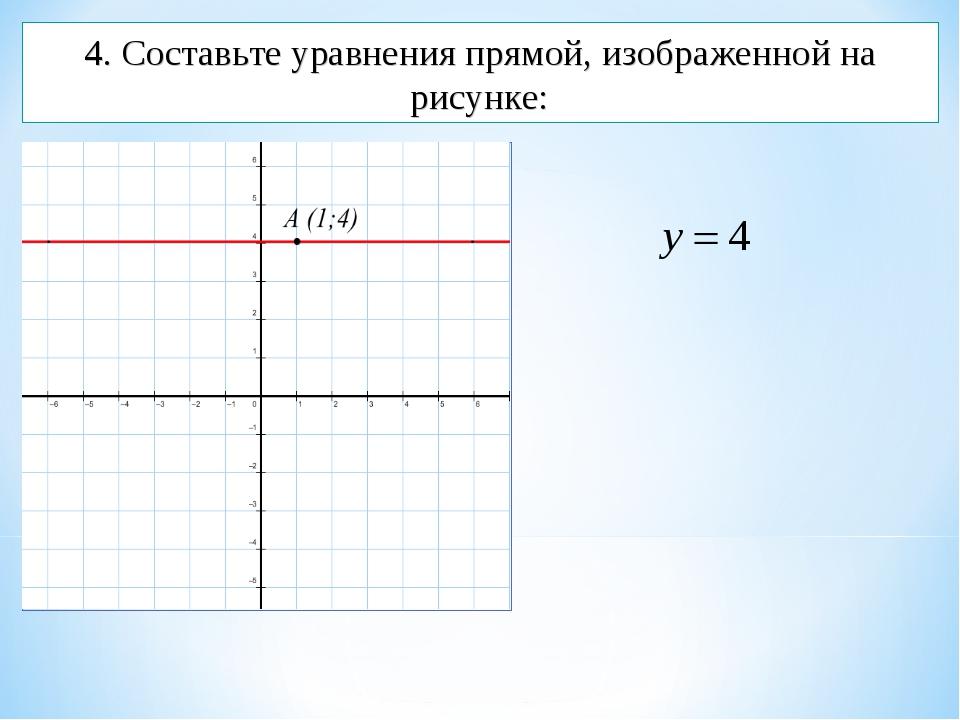 4. Составьте уравнения прямой, изображенной на рисунке: