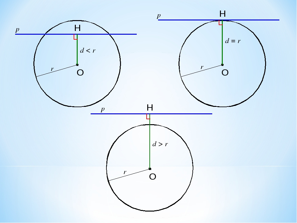 p p p r r r H H H d < r d = r d > r