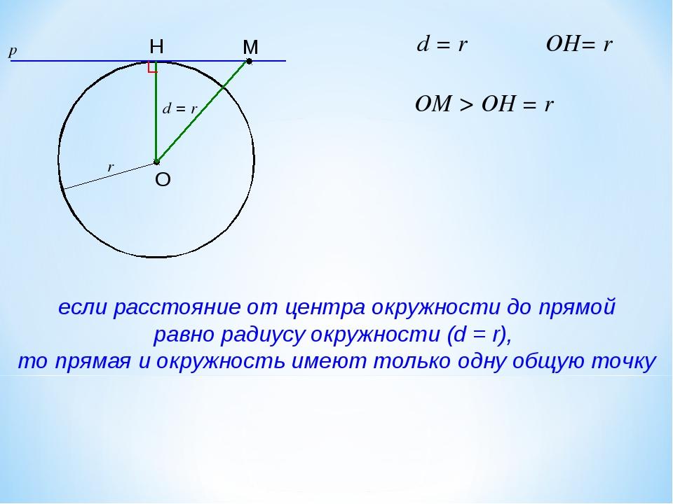 d = r если расстояние от центра окружности до прямой равно радиусу окружности...