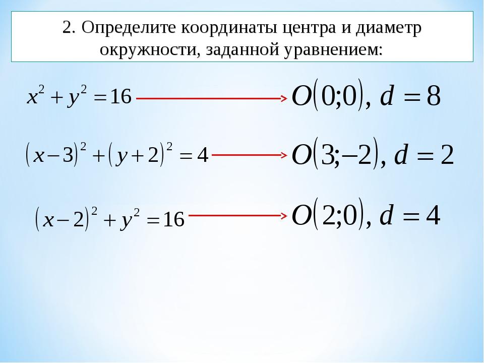 2. Определите координаты центра и диаметр окружности, заданной уравнением: