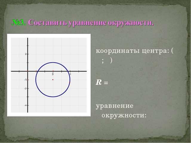 координаты центра: ( ; ) R = уравнение окружности: