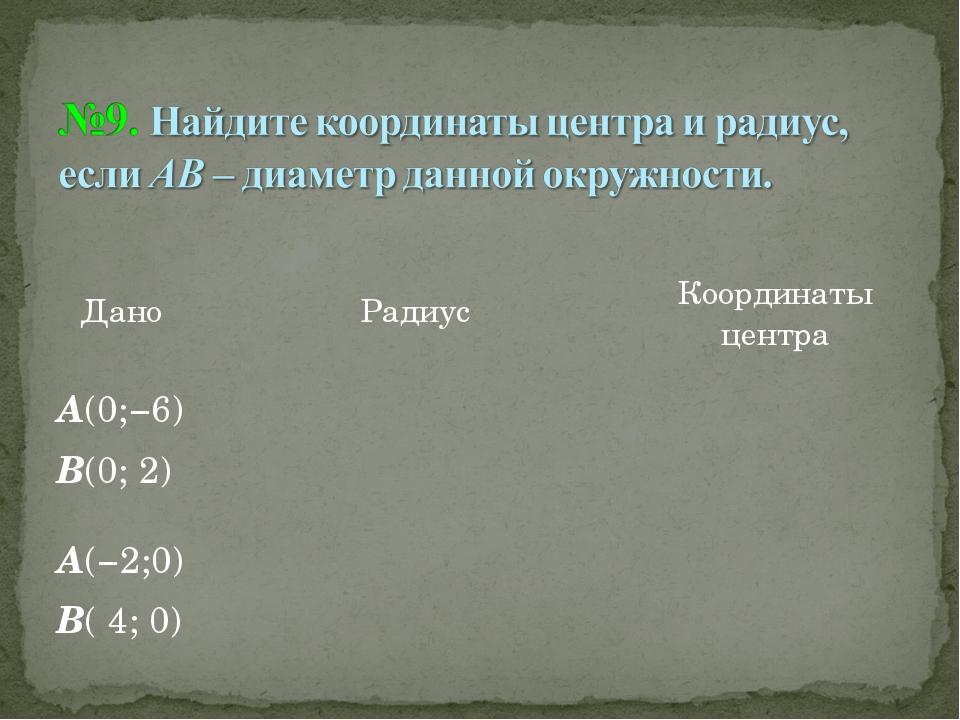 ДаноРадиусКоординаты центра А(0;−6) В(0; 2) А(−2;0) В( 4; 0)