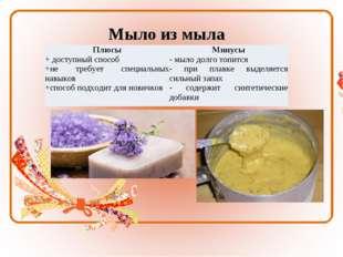 Мыло из мыла Плюсы + доступный способ +не требует специальных навыков +способ