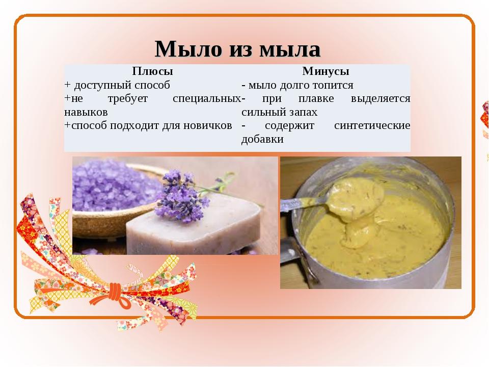 Мыло из мыла Плюсы + доступный способ +не требует специальных навыков +способ...